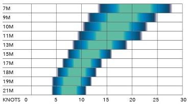 Range water ozone r1 v4